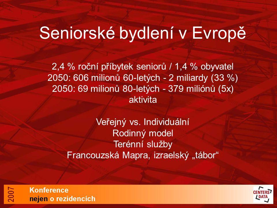 Seniorské bydlení v Evropě 2,4 % roční příbytek seniorů / 1,4 % obyvatel 2050: 606 milionů 60-letých - 2 miliardy (33 %) 2050: 69 milionů 80-letých -