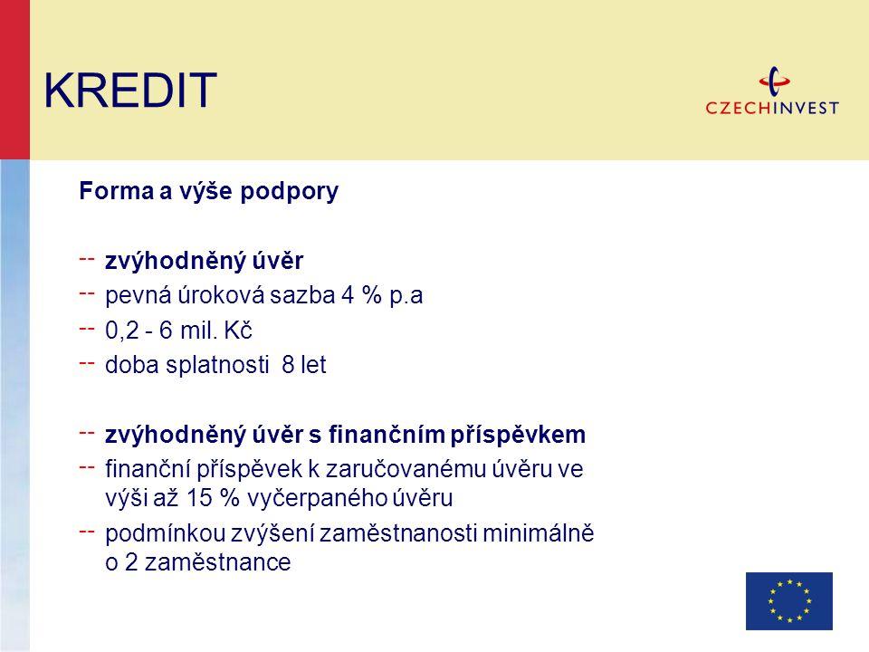 KREDIT Forma a výše podpory ╌ zvýhodněný úvěr ╌ pevná úroková sazba 4 % p.a ╌ 0,2 - 6 mil. Kč ╌ doba splatnosti 8 let ╌ zvýhodněný úvěr s finančním př