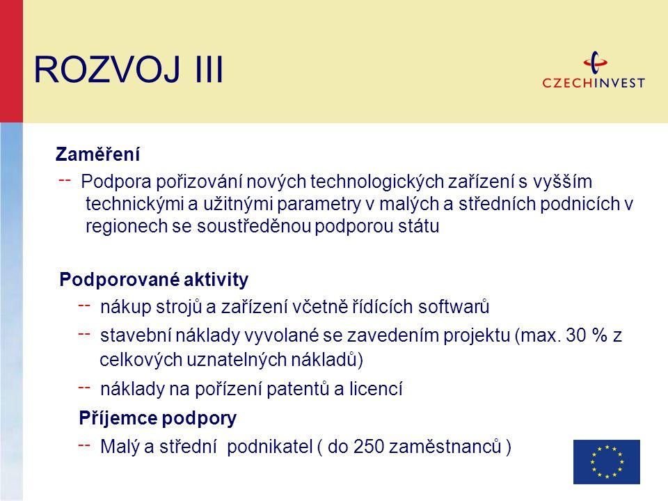 ROZVOJ III Zaměření ╌ Podpora pořizování nových technologických zařízení s vyšším technickými a užitnými parametry v malých a středních podnicích v re