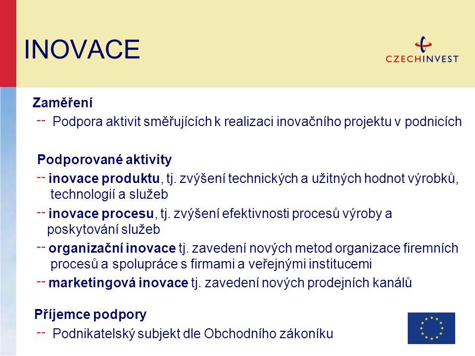 INOVACE Zaměření ╌ Podpora aktivit směřujících k realizaci inovačního projektu v podnicích Podporované aktivity ╌ inovace produktu, tj. zvýšení techni