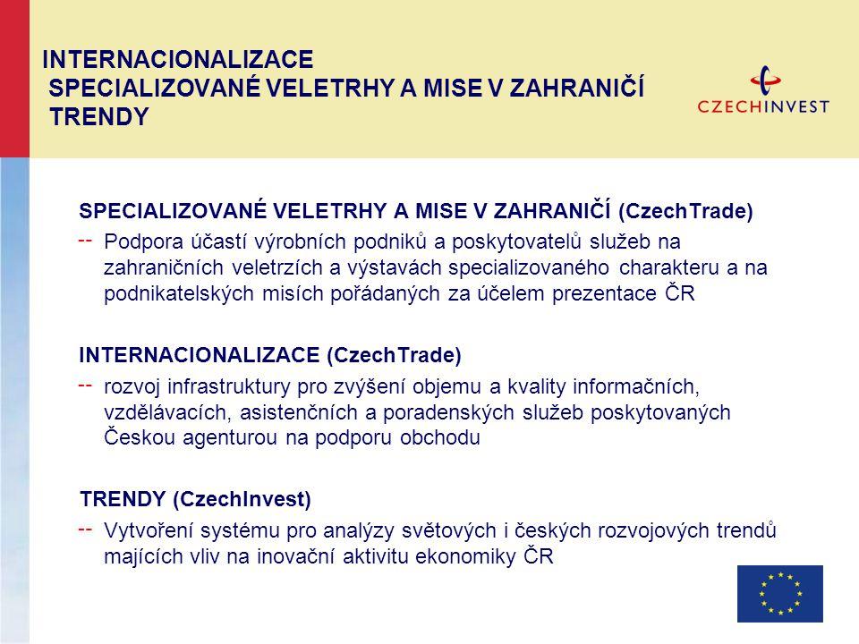 INTERNACIONALIZACE SPECIALIZOVANÉ VELETRHY A MISE V ZAHRANIČÍ TRENDY SPECIALIZOVANÉ VELETRHY A MISE V ZAHRANIČÍ (CzechTrade) ╌ Podpora účastí výrobníc