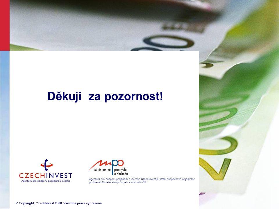 Agentura pro podporu podnikání a investic CzechInvest je státní příspěvková organizace podřízená Ministerstvu průmyslu a obchodu ČR. © Copyright, Czec