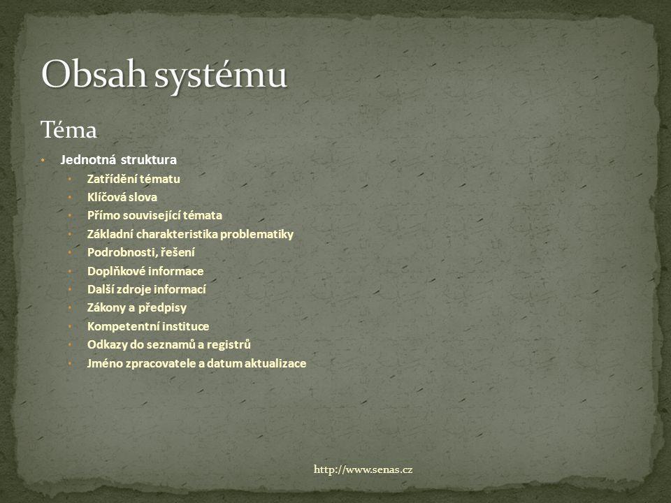 Téma Jednotná struktura Zatřídění tématu Klíčová slova Přímo související témata Základní charakteristika problematiky Podrobnosti, řešení Doplňkové in