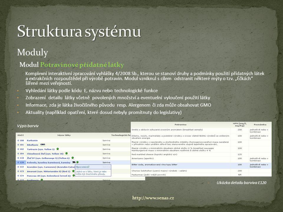 Moduly Modul Potravinové přídatné látky Komplexní interaktivní zpracování vyhlášky 4/2008 Sb., kterou se stanoví druhy a podmínky použití přídatných l