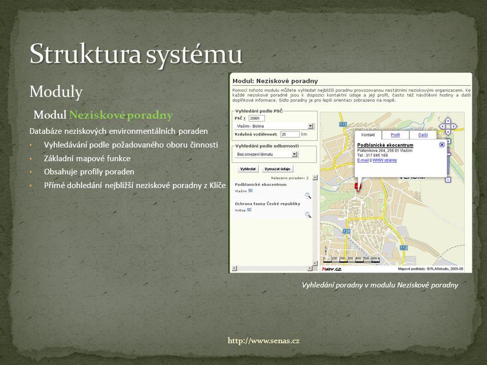 Moduly Modul Neziskové poradny Databáze neziskových environmentálních poraden Vyhledávání podle požadovaného oboru činnosti Základní mapové funkce Obsahuje profily poraden Přímé dohledání nejbližší neziskové poradny z Klíče - Vyhledání poradny v modulu Neziskové poradny - http://www.senas.cz