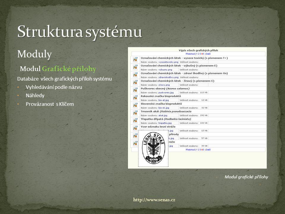 Moduly Modul Grafické přílohy Databáze všech grafických příloh systému Vyhledávání podle názvu Náhledy Provázanost s Klíčem - Modul grafické přílohy - http://www.senas.cz