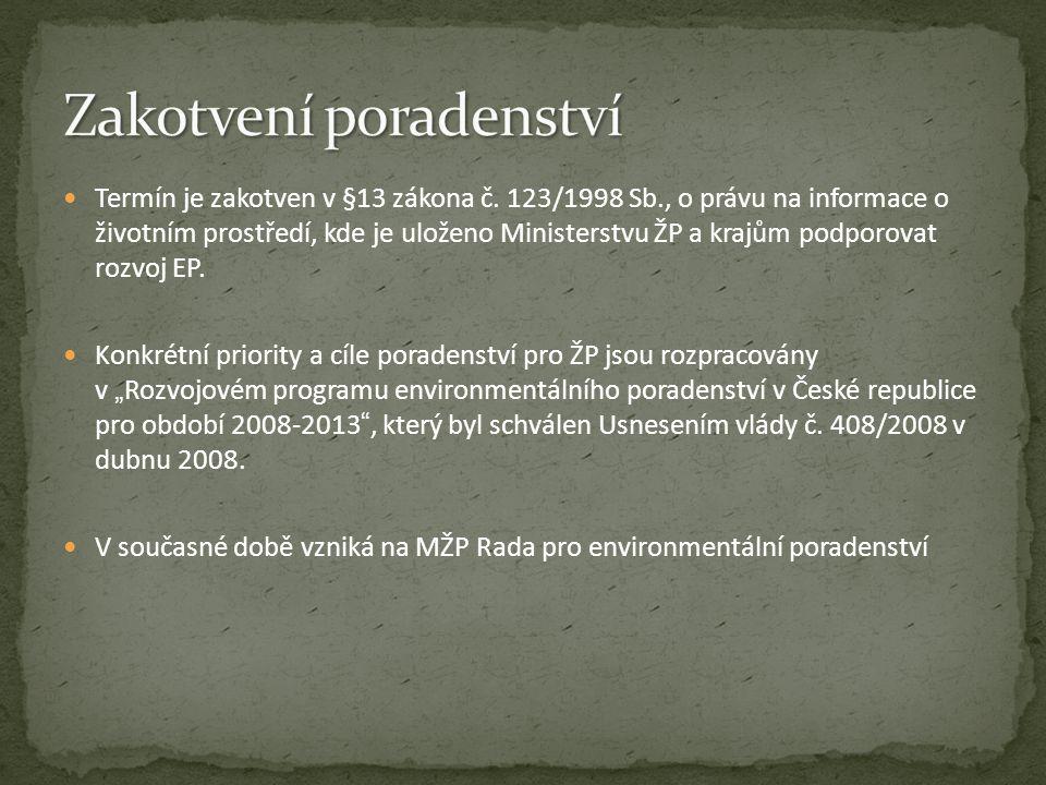 Termín je zakotven v §13 zákona č. 123/1998 Sb., o právu na informace o životním prostředí, kde je uloženo Ministerstvu ŽP a krajům podporovat rozvoj