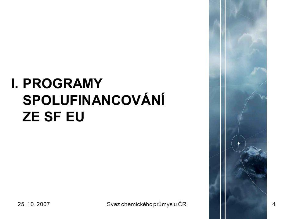 25. 10. 2007Svaz chemického průmyslu ČR4 I. PROGRAMY SPOLUFINANCOVÁNÍ ZE SF EU