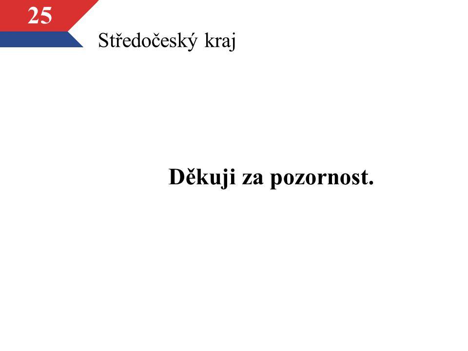 25 Středočeský kraj Děkuji za pozornost.