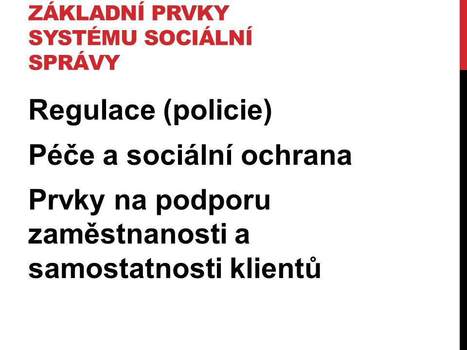 ZÁKLADNÍ PRVKY SYSTÉMU SOCIÁLNÍ SPRÁVY Regulace (policie) Péče a sociální ochrana Prvky na podporu zaměstnanosti a samostatnosti klientů