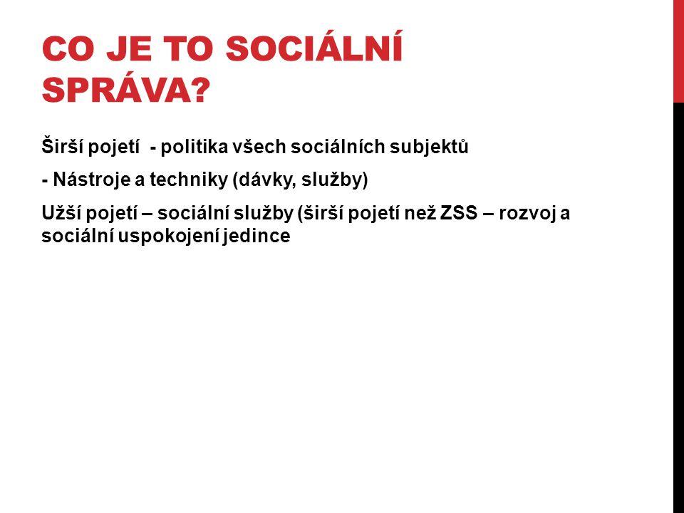 VÝVOJ SOCIÁLNÍ SPRÁVY Chudinská správa – 16.-17.