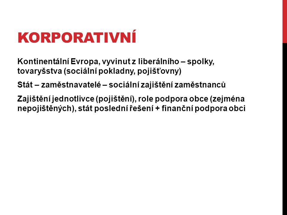 KORPORATIVNÍ Kontinentální Evropa, vyvinut z liberálního – spolky, tovaryšstva (sociální pokladny, pojišťovny) Stát – zaměstnavatelé – sociální zajištění zaměstnanců Zajištění jednotlivce (pojištění), role podpora obce (zejména nepojištěných), stát poslední řešení + finanční podpora obci