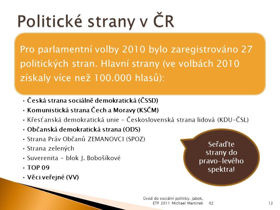 Pro parlamentní volby 2010 bylo zaregistrováno 27 politických stran.