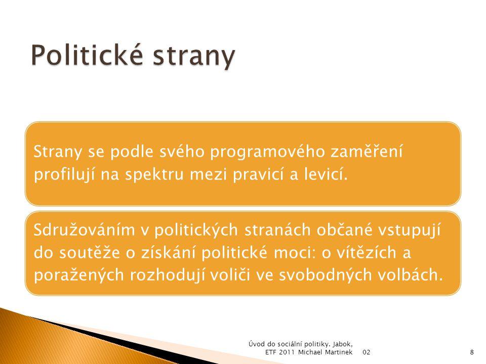 02 Úvod do sociální politiky.