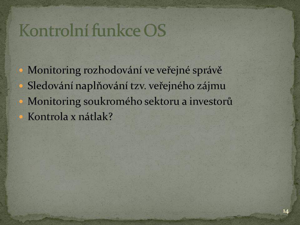 Monitoring rozhodování ve veřejné správě Sledování naplňování tzv.