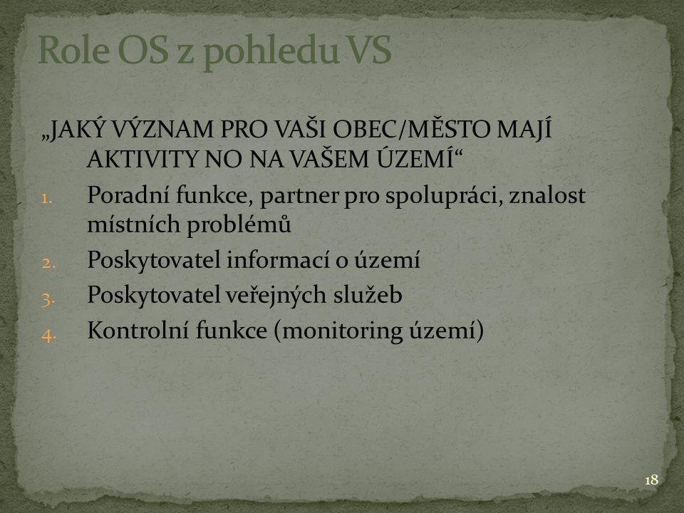 """""""JAKÝ VÝZNAM PRO VAŠI OBEC/MĚSTO MAJÍ AKTIVITY NO NA VAŠEM ÚZEMÍ 1."""