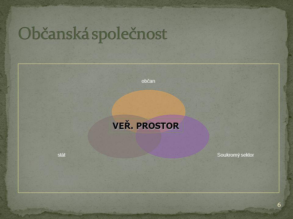 občan Soukromý sektor stát 6 VEŘ. PROSTOR