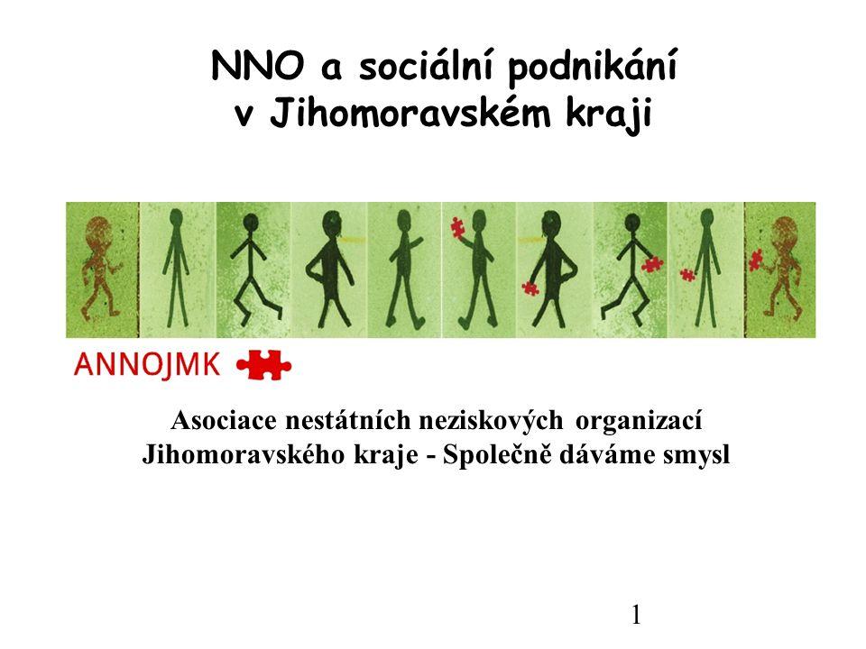 1 NNO a sociální podnikání v Jihomoravském kraji Asociace nestátních neziskových organizací Jihomoravského kraje - Společně dáváme smysl
