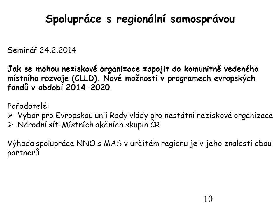 10 Spolupráce s regionální samosprávou Seminář 24.2.2014 Jak se mohou neziskové organizace zapojit do komunitně vedeného místního rozvoje (CLLD).