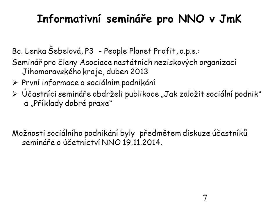 7 Informativní semináře pro NNO v JmK Bc.