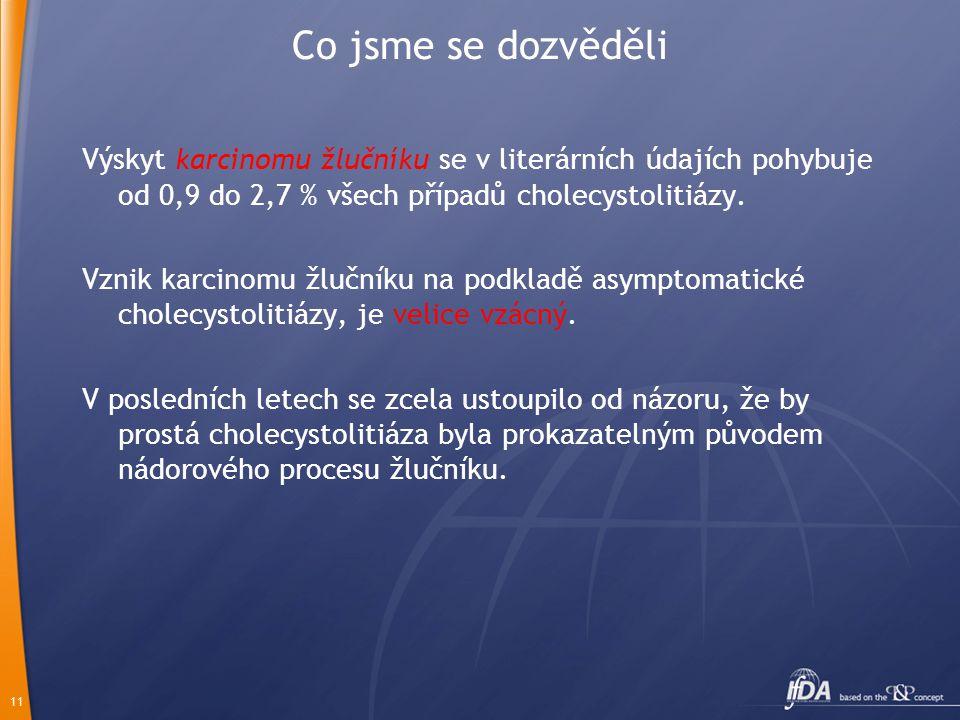 11 Co jsme se dozvěděli Výskyt karcinomu žlučníku se v literárních údajích pohybuje od 0,9 do 2,7 % všech případů cholecystolitiázy.