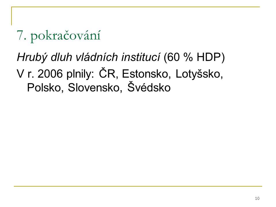 10 7. pokračování Hrubý dluh vládních institucí (60 % HDP) V r.