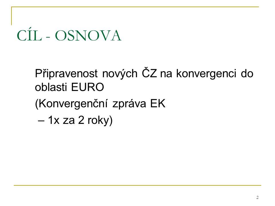 13 10.pokračování 1. cíle národních centrálních bank 2.