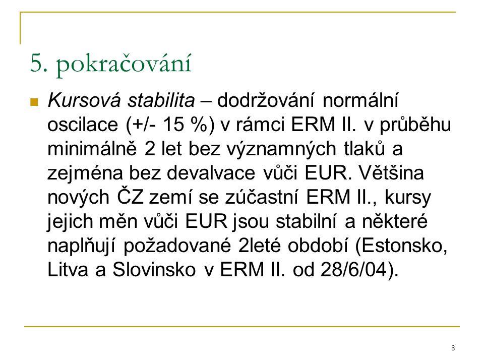 9 6.pokračování V r. 2006 neplní 2leté období v ERM II.: Kypr, Malta a Lotyšsko (v ERM II.