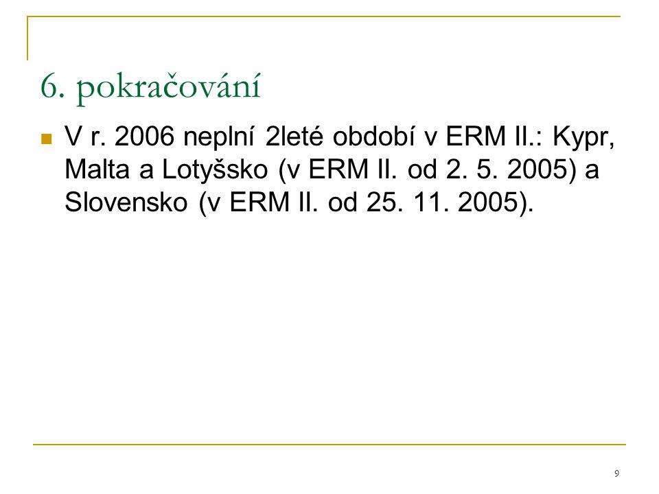 9 6. pokračování V r. 2006 neplní 2leté období v ERM II.: Kypr, Malta a Lotyšsko (v ERM II.