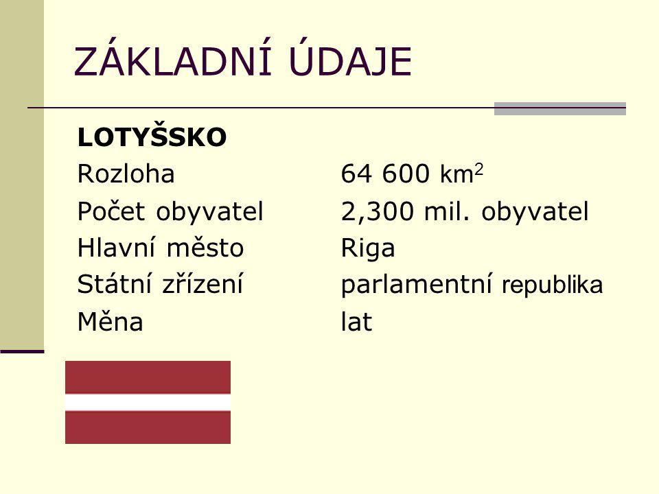 ZÁKLADNÍ ÚDAJE LOTYŠSKO Rozloha64 600 km 2 Počet obyvatel2,300 mil. obyvatel Hlavní městoRiga Státní zřízeníparlamentní republika Měnalat