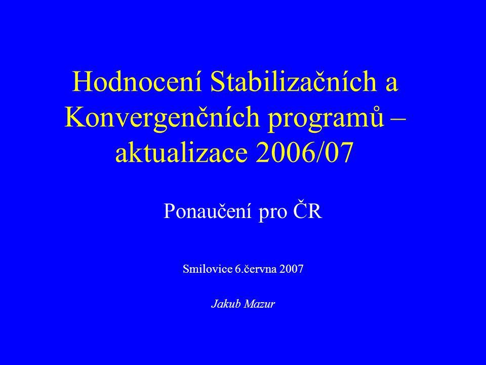 Hodnocení Stabilizačních a Konvergenčních programů – aktualizace 2006/07 Ponaučení pro ČR Smilovice 6.června 2007 Jakub Mazur