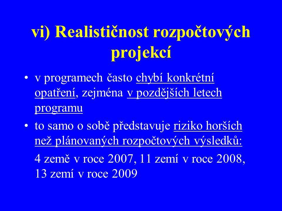 vi) Realističnost rozpočtových projekcí v programech často chybí konkrétní opatření, zejména v pozdějších letech programu to samo o sobě představuje riziko horších než plánovaných rozpočtových výsledků: 4 země v roce 2007, 11 zemí v roce 2008, 13 zemí v roce 2009