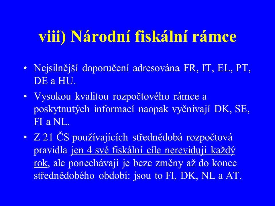 viii) Národní fiskální rámce Nejsilnější doporučení adresována FR, IT, EL, PT, DE a HU.