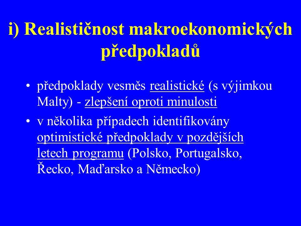i) Realističnost makroekonomických předpokladů předpoklady vesměs realistické (s výjimkou Malty) - zlepšení oproti minulosti v několika případech identifikovány optimistické předpoklady v pozdějších letech programu (Polsko, Portugalsko, Řecko, Maďarsko a Německo)