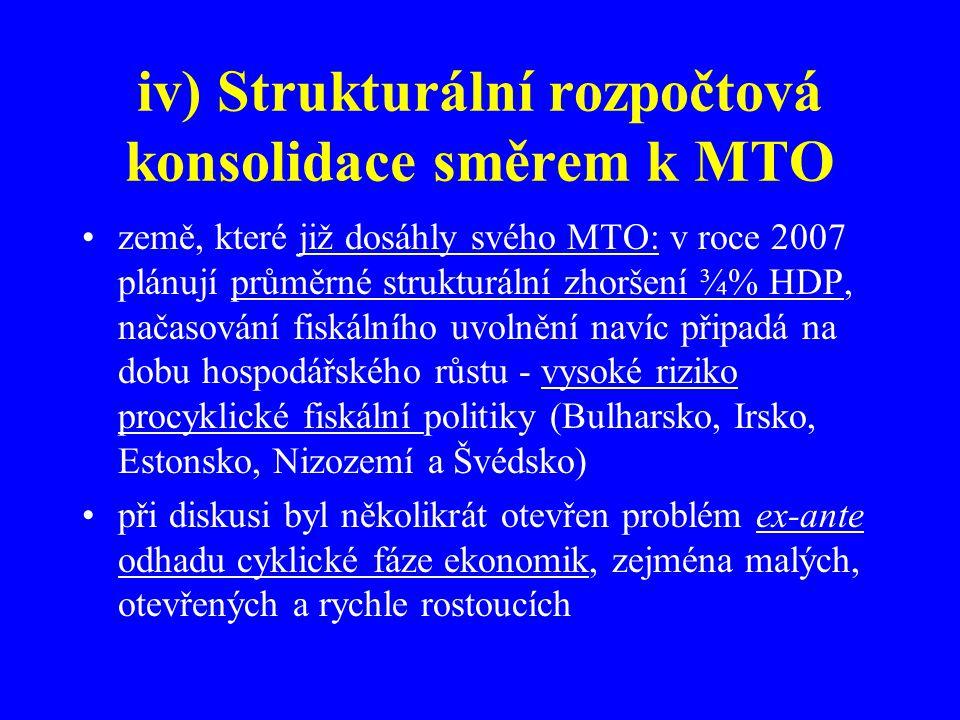 iv) Strukturální rozpočtová konsolidace směrem k MTO země, které již dosáhly svého MTO: v roce 2007 plánují průměrné strukturální zhoršení ¾% HDP, načasování fiskálního uvolnění navíc připadá na dobu hospodářského růstu - vysoké riziko procyklické fiskální politiky (Bulharsko, Irsko, Estonsko, Nizozemí a Švédsko) při diskusi byl několikrát otevřen problém ex-ante odhadu cyklické fáze ekonomik, zejména malých, otevřených a rychle rostoucích