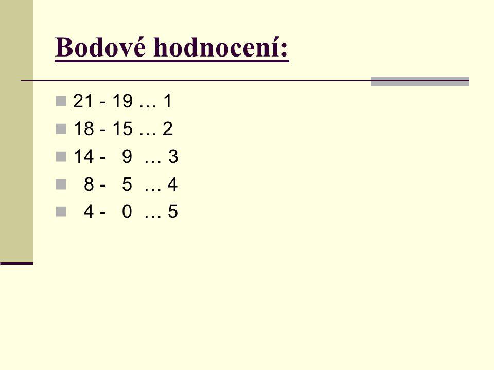 Bodové hodnocení: 21 - 19 … 1 18 - 15 … 2 14 - 9 … 3 8 - 5 … 4 4 - 0 … 5