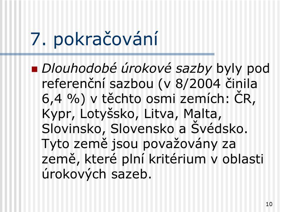 10 7. pokračování Dlouhodobé úrokové sazby byly pod referenční sazbou (v 8/2004 činila 6,4 %) v těchto osmi zemích: ČR, Kypr, Lotyšsko, Litva, Malta,