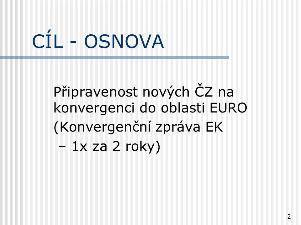 2 CÍL - OSNOVA Připravenost nových ČZ na konvergenci do oblasti EURO (Konvergenční zpráva EK – 1x za 2 roky)