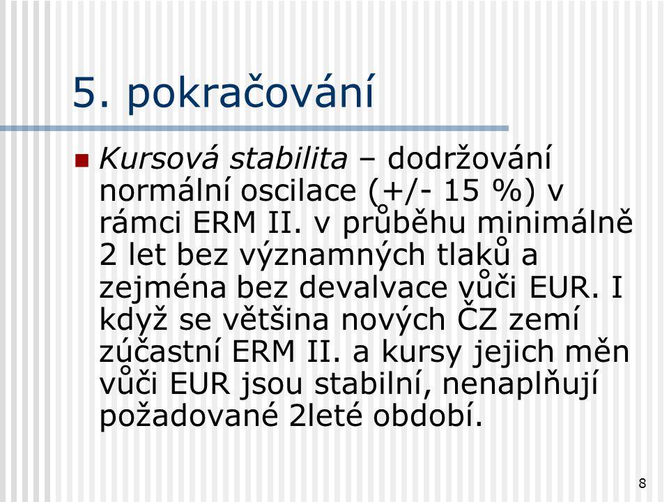 8 5. pokračování Kursová stabilita – dodržování normální oscilace (+/- 15 %) v rámci ERM II.