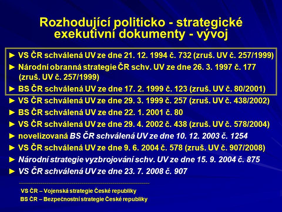 Rozhodující politicko - strategické exekutivní dokumenty - vývoj ► VS ČR schválená UV ze dne 21. 12. 1994 č. 732 (zruš. UV č. 257/1999) ► Národní obra