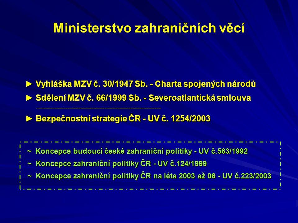 Ministerstvo zahraničních věcí ► Vyhláška MZV č. 30/1947 Sb. - Charta spojených národů ► Sdělení MZV č. 66/1999 Sb. - Severoatlantická smlouva -------
