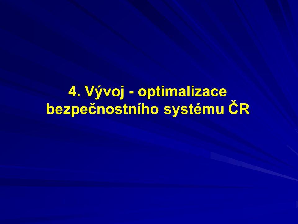 4. Vývoj - optimalizace bezpečnostního systému ČR