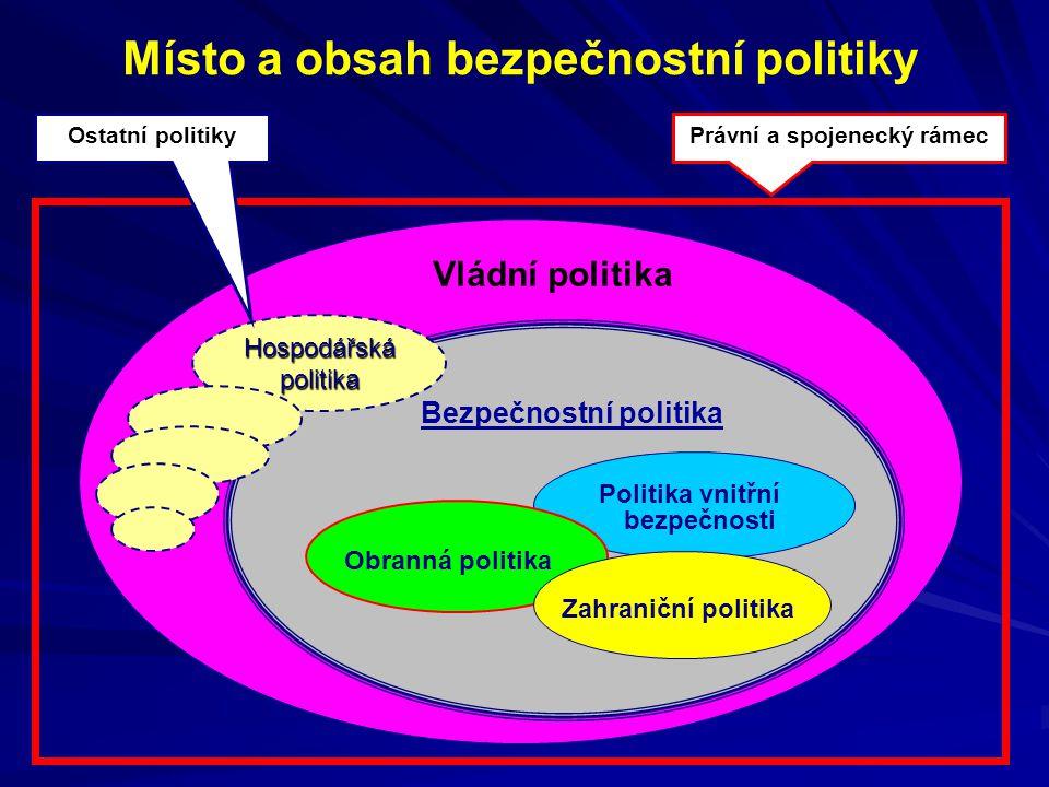 Místo a obsah bezpečnostní politiky Vládní politika Bezpečnostní politika Politika vnitřní bezpečnosti Obranná politika Zahraniční politika Hospodářsk
