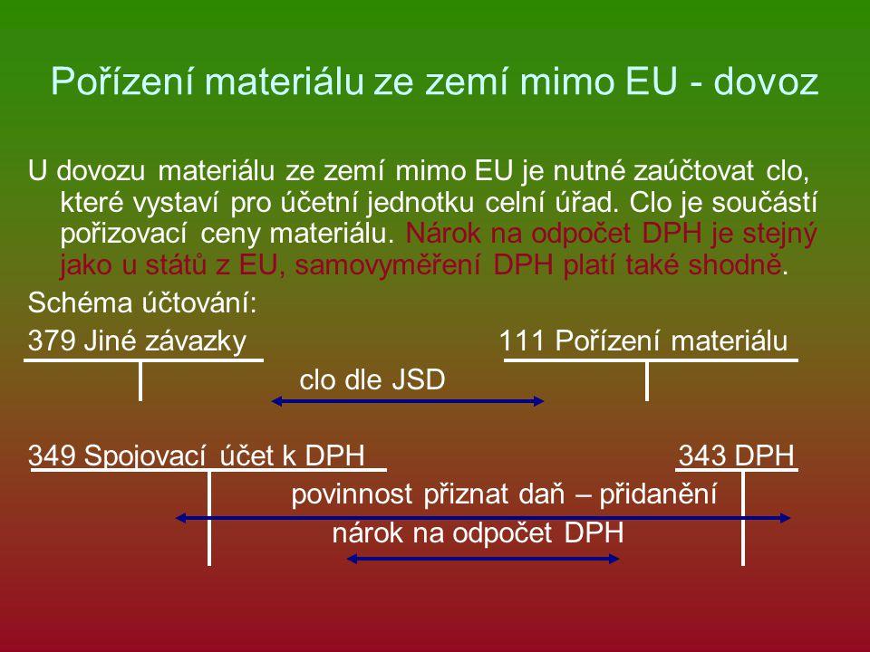 Pořízení materiálu ze zemí mimo EU - dovoz U dovozu materiálu ze zemí mimo EU je nutné zaúčtovat clo, které vystaví pro účetní jednotku celní úřad.