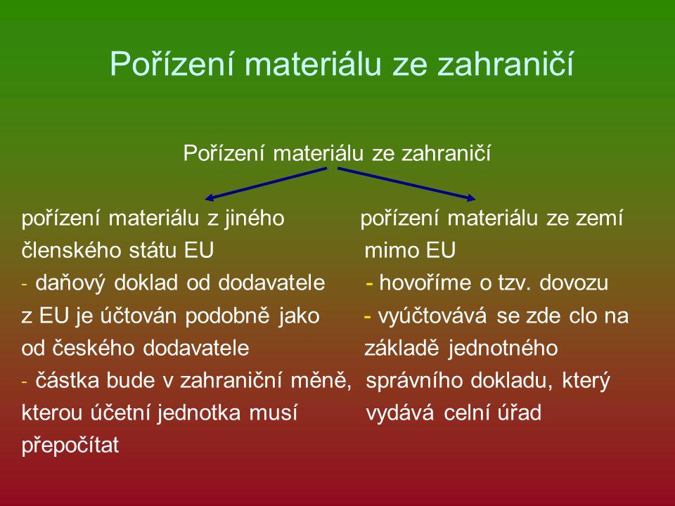 Pořízení materiálu ze zahraničí pořízení materiálu z jiného pořízení materiálu ze zemí členského státu EU mimo EU - - daňový doklad od dodavatele - hovoříme o tzv.