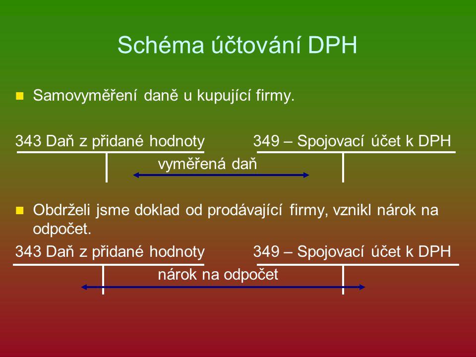 Ukázkový příklad Česká firma X spol.sr.o.koupila od rakouské firmy Y a.s.