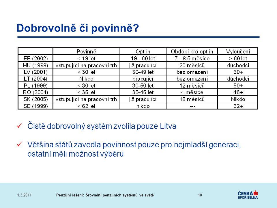 Penzijní řešení: Srovnání penzijních systémů ve světě1.3.2011 Dobrovolně či povinně? Čistě dobrovolný systém zvolila pouze Litva Většina států zavedla