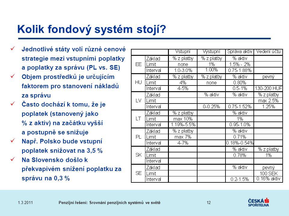 Penzijní řešení: Srovnání penzijních systémů ve světě1.3.2011 Kolik fondový systém stojí? Jednotlivé státy volí různé cenové strategie mezi vstupními