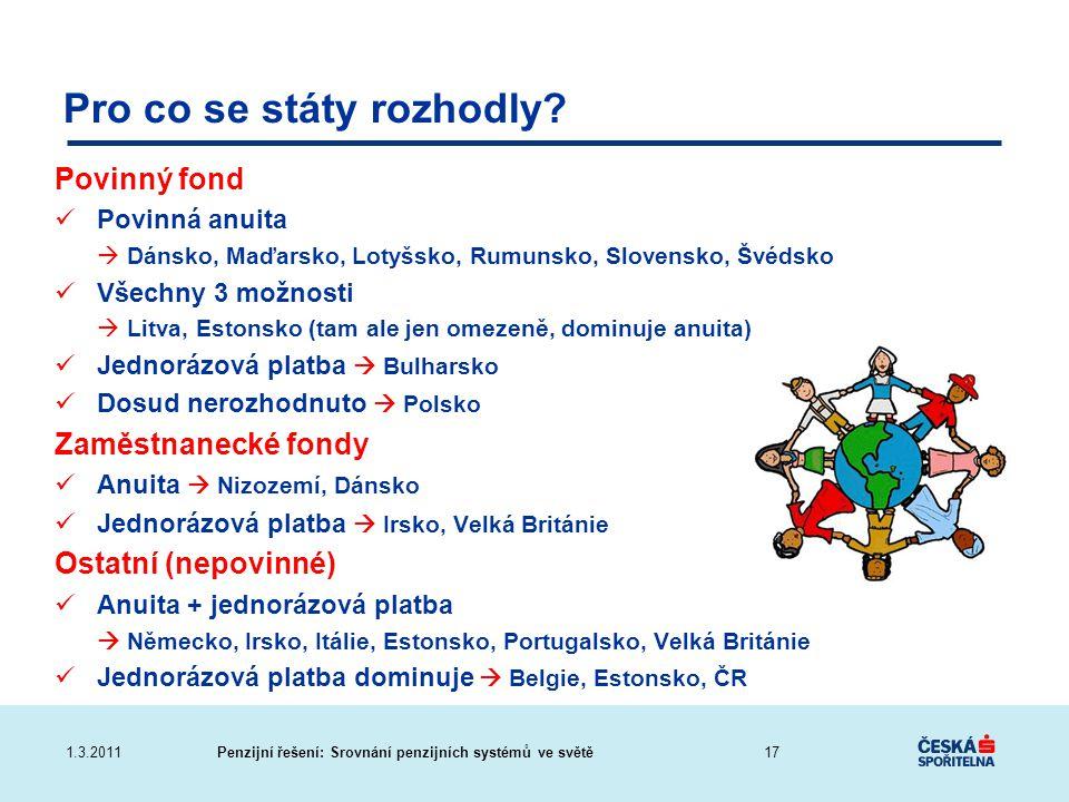 Penzijní řešení: Srovnání penzijních systémů ve světě1.3.2011 Pro co se státy rozhodly? Povinný fond Povinná anuita  Dánsko, Maďarsko, Lotyšsko, Rumu