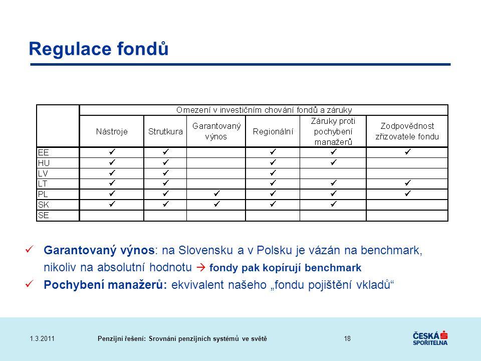 Penzijní řešení: Srovnání penzijních systémů ve světě1.3.2011 Regulace fondů Garantovaný výnos: na Slovensku a v Polsku je vázán na benchmark, nikoliv